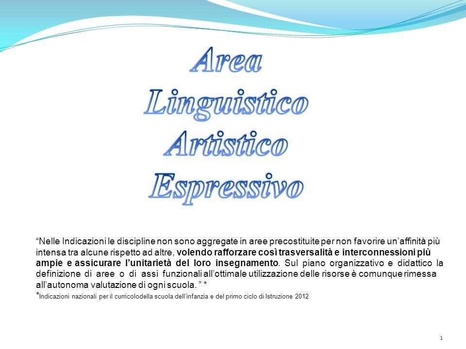 Area Linguistico Artistico Espressivo