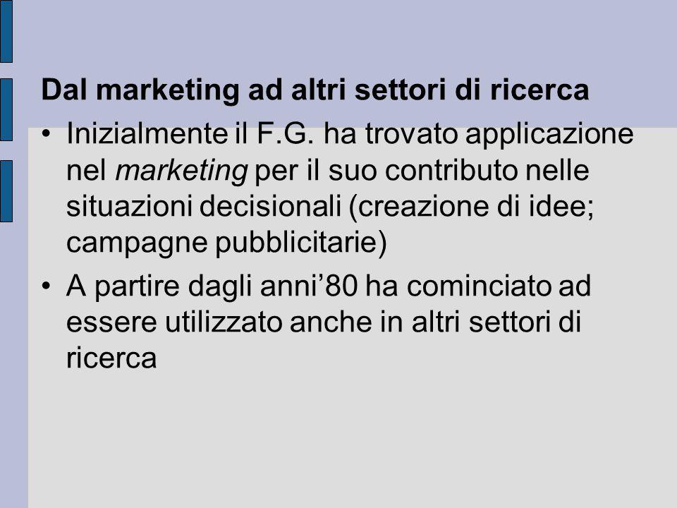 Dal marketing ad altri settori di ricerca