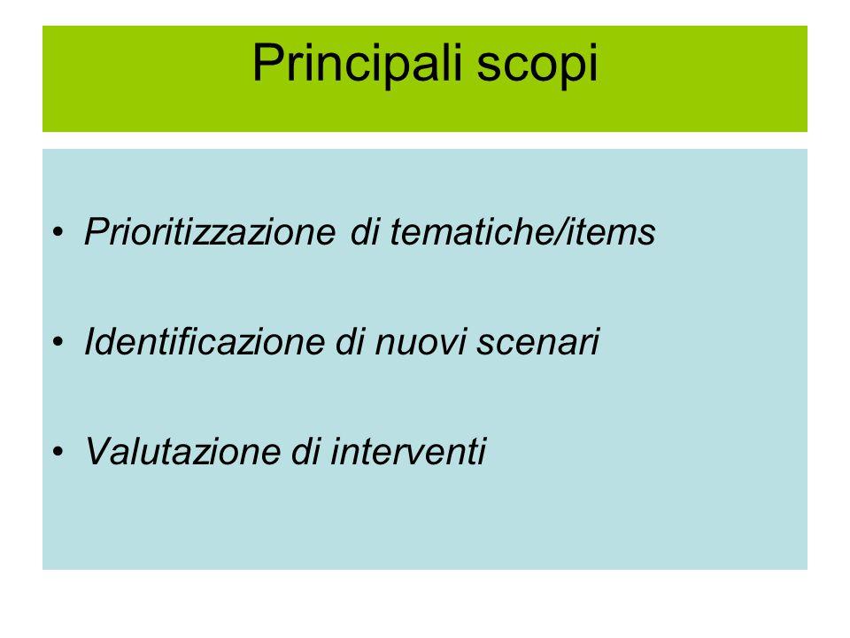 Principali scopi Prioritizzazione di tematiche/items