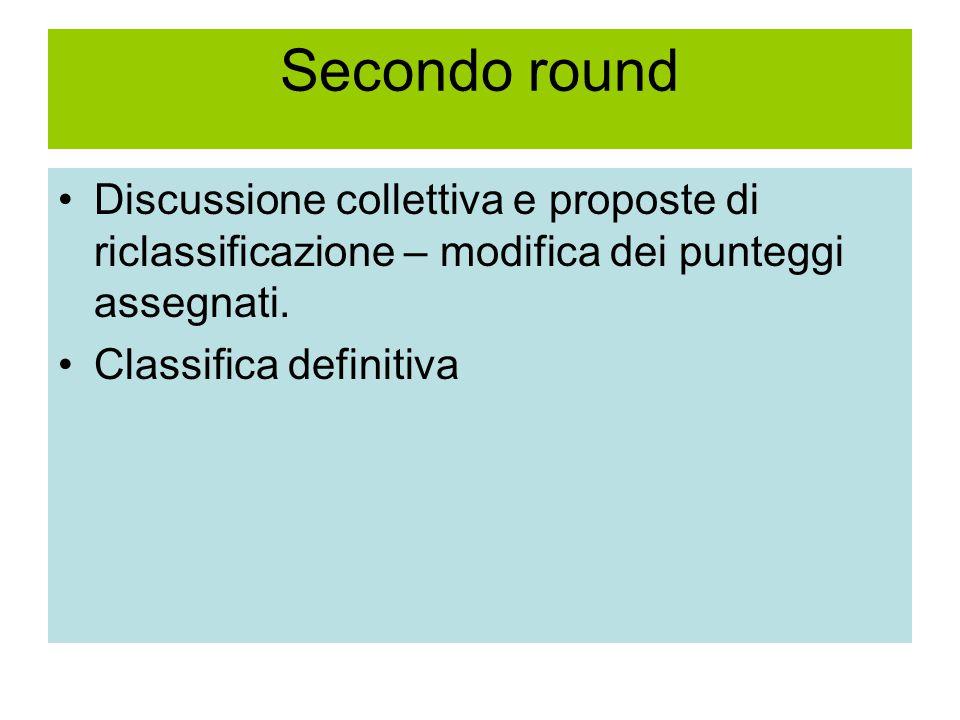 Secondo round Discussione collettiva e proposte di riclassificazione – modifica dei punteggi assegnati.