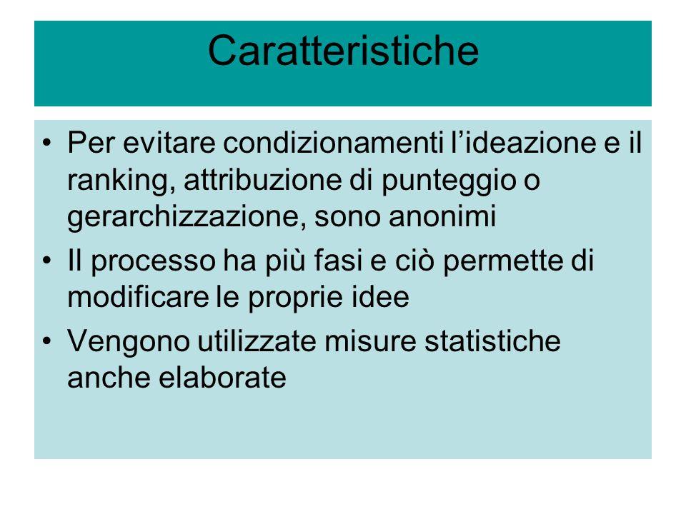 Caratteristiche Per evitare condizionamenti l'ideazione e il ranking, attribuzione di punteggio o gerarchizzazione, sono anonimi.