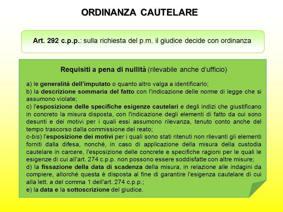 Requisiti a pena di nullità (rilevabile anche d'ufficio)