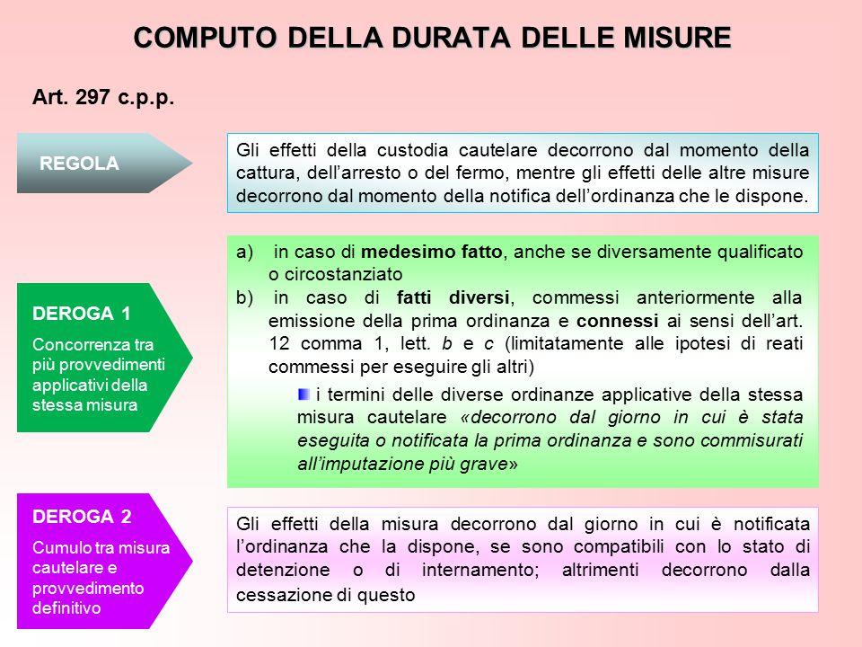 COMPUTO DELLA DURATA DELLE MISURE