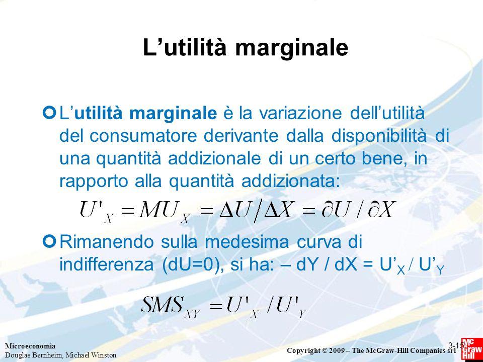 L'utilità marginale
