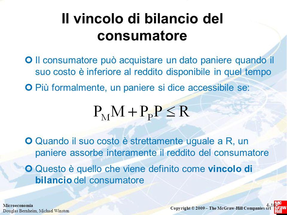 Il vincolo di bilancio del consumatore