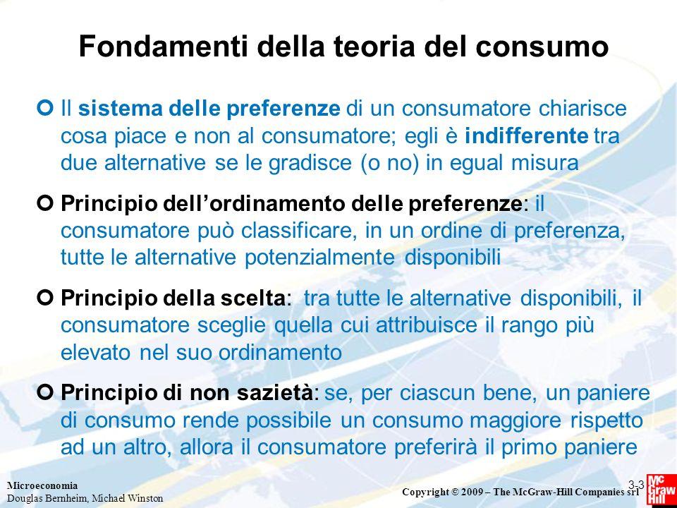 Fondamenti della teoria del consumo