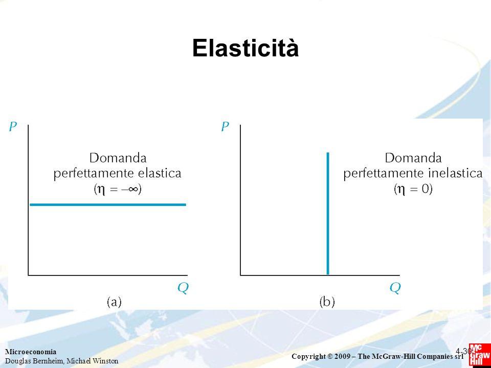 Elasticità 4-30
