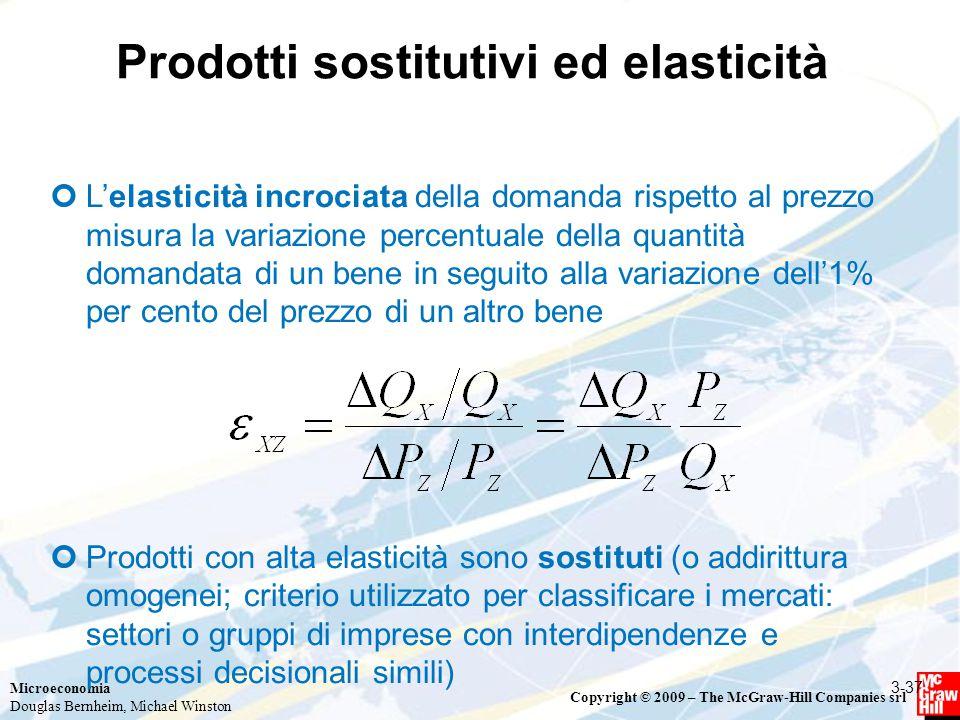 Prodotti sostitutivi ed elasticità