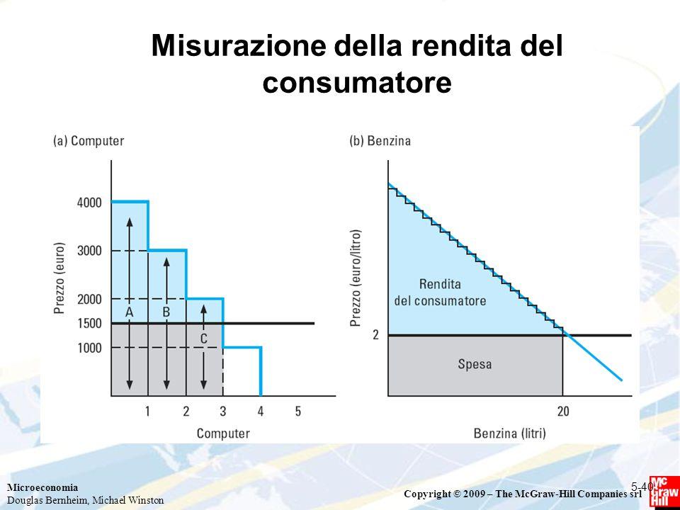 Misurazione della rendita del consumatore