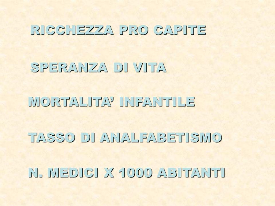 RICCHEZZA PRO CAPITE SPERANZA DI VITA. MORTALITA' INFANTILE.