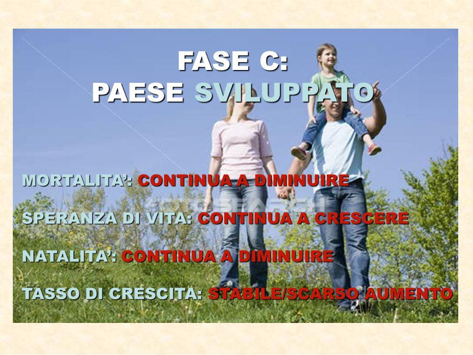 FASE C: PAESE SVILUPPATO
