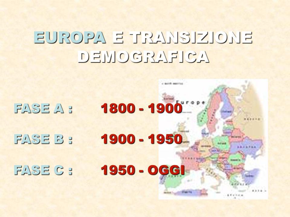 EUROPA E TRANSIZIONE DEMOGRAFICA
