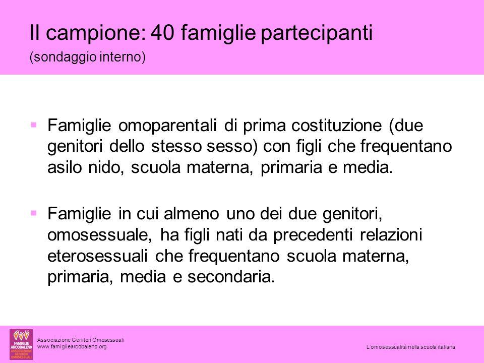 Il campione: 40 famiglie partecipanti