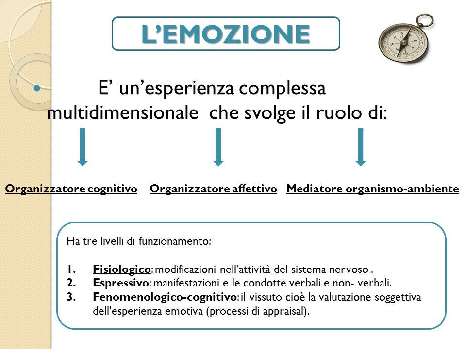 L'EMOZIONE E' un'esperienza complessa multidimensionale che svolge il ruolo di: