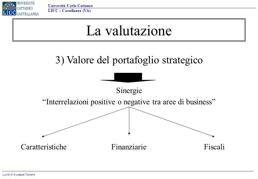 La valutazione 3) Valore del portafoglio strategico Sinergie