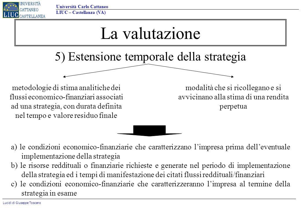 5) Estensione temporale della strategia