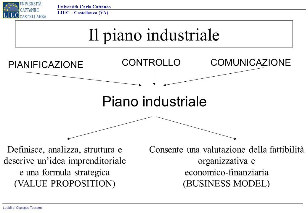 Il piano industriale Piano industriale CONTROLLO COMUNICAZIONE