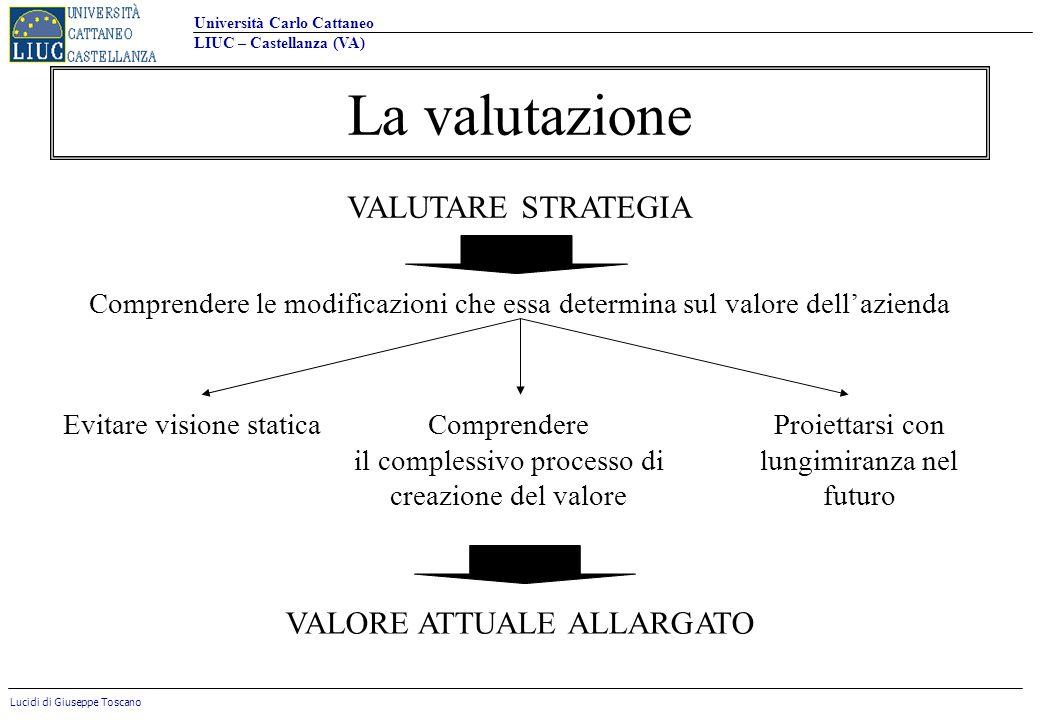 La valutazione VALUTARE STRATEGIA VALORE ATTUALE ALLARGATO