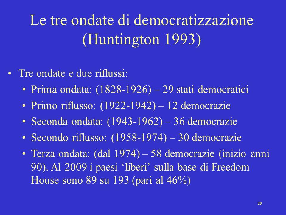 Le tre ondate di democratizzazione (Huntington 1993)