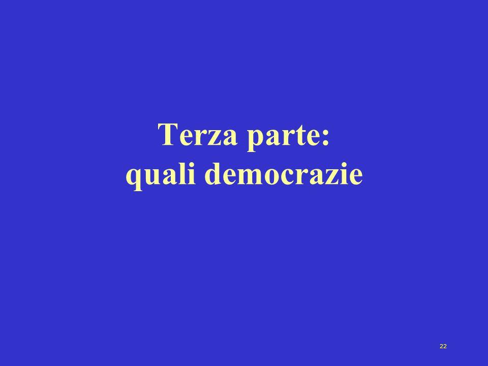 Terza parte: quali democrazie