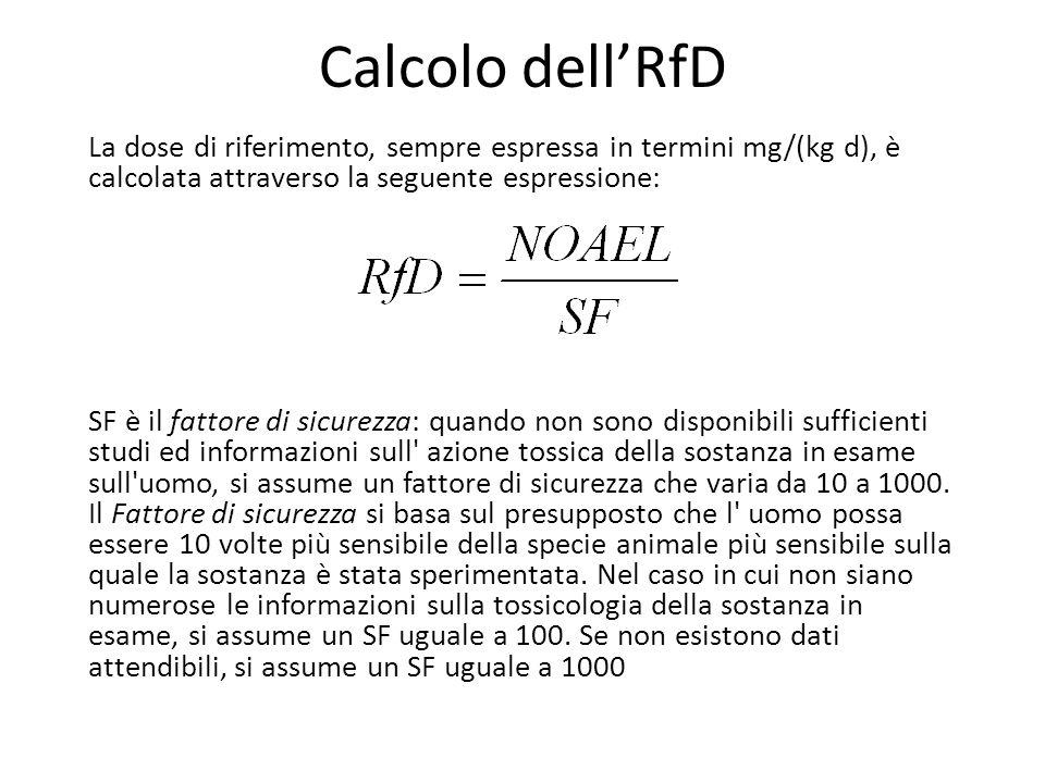 Calcolo dell'RfD