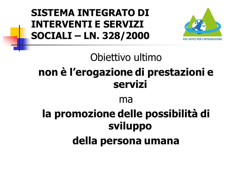 SISTEMA INTEGRATO DI INTERVENTI E SERVIZI SOCIALI – LN. 328/2000
