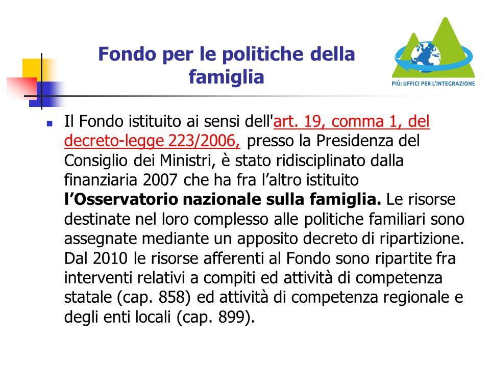 Fondo per le politiche della famiglia