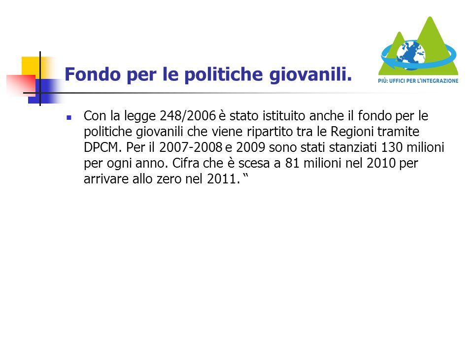 Fondo per le politiche giovanili.