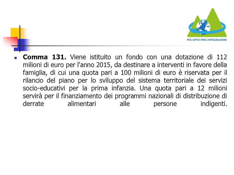 Comma 131.