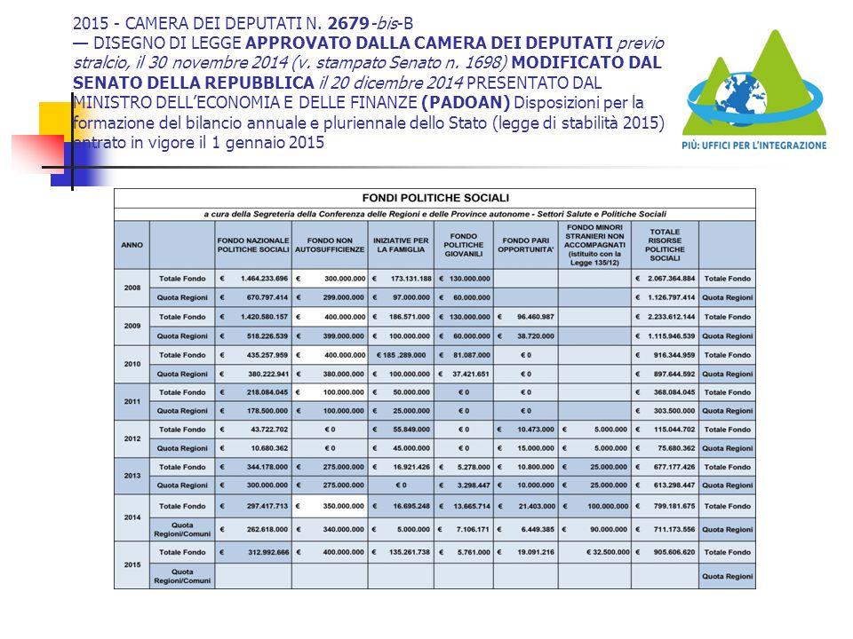 2015 - CAMERA DEI DEPUTATI N.