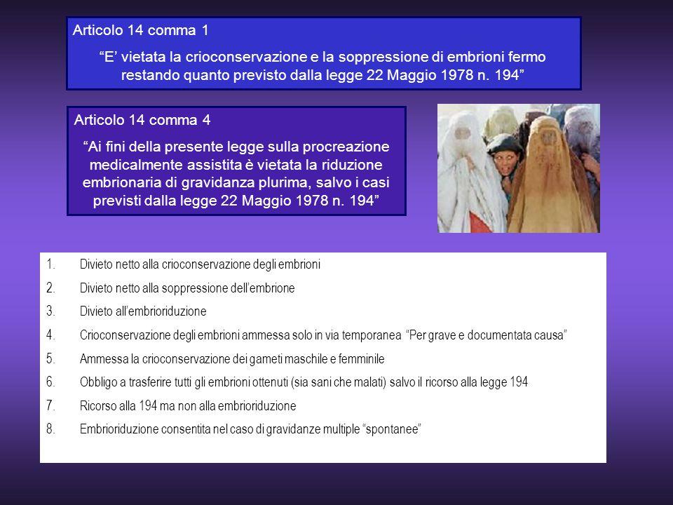 Articolo 14 comma 1 E' vietata la crioconservazione e la soppressione di embrioni fermo restando quanto previsto dalla legge 22 Maggio 1978 n. 194