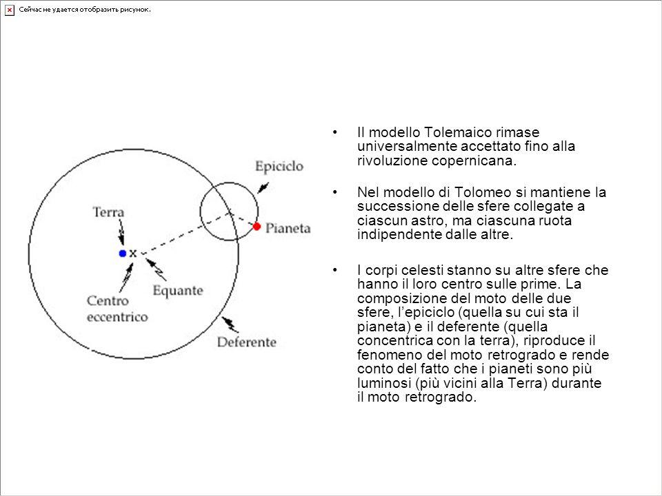 Il modello Tolemaico rimase universalmente accettato fino alla rivoluzione copernicana.