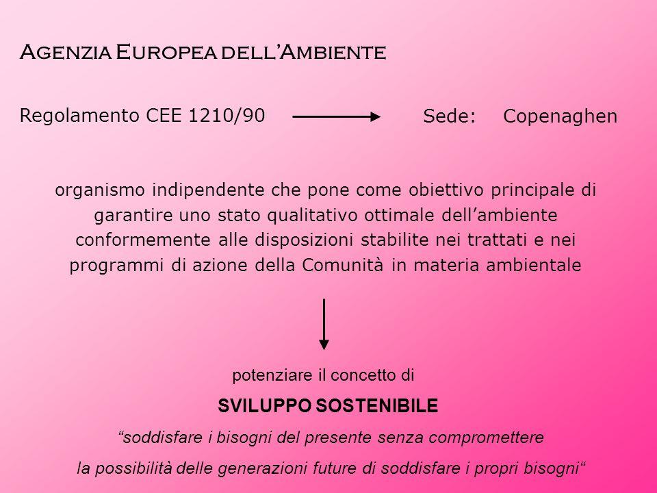 Agenzia Europea dell'Ambiente