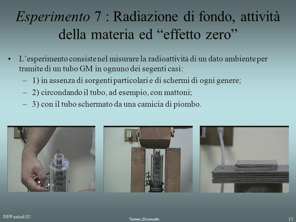 Esperimento 7 : Radiazione di fondo, attività della materia ed effetto zero