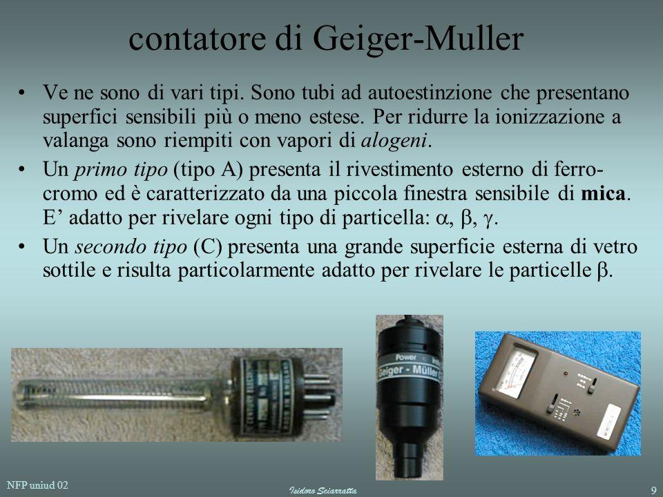 contatore di Geiger-Muller