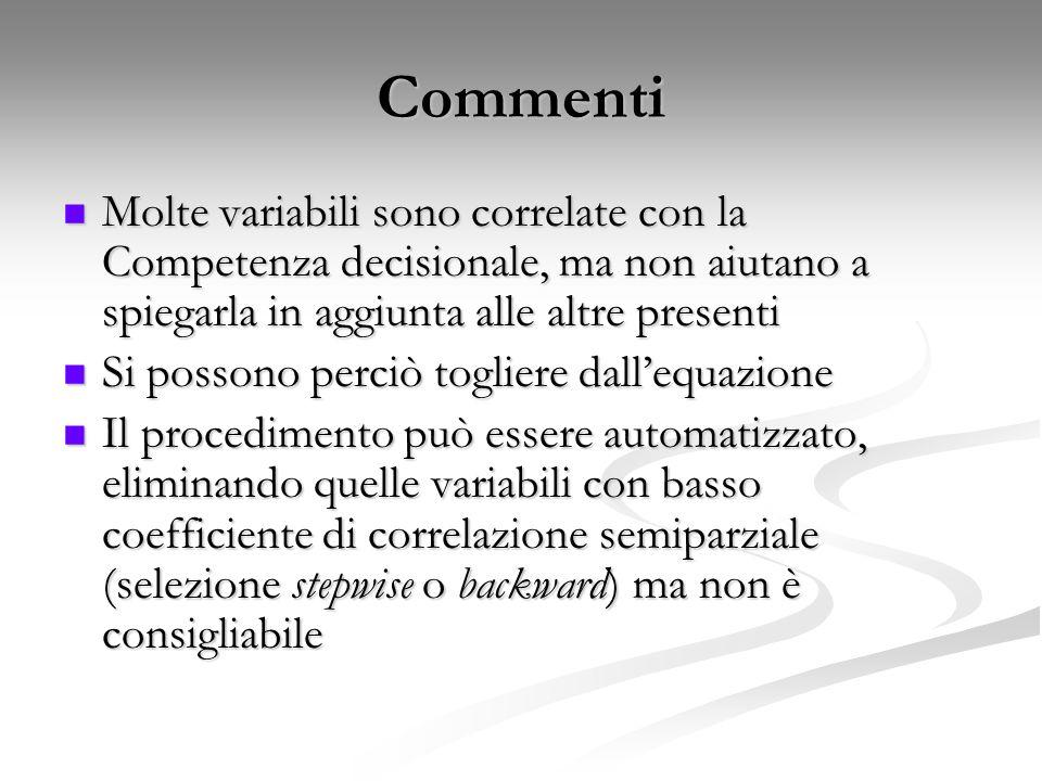 Commenti Molte variabili sono correlate con la Competenza decisionale, ma non aiutano a spiegarla in aggiunta alle altre presenti.