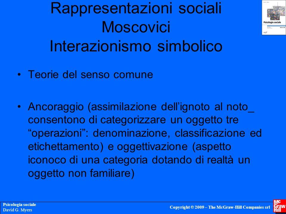 Rappresentazioni sociali Moscovici Interazionismo simbolico