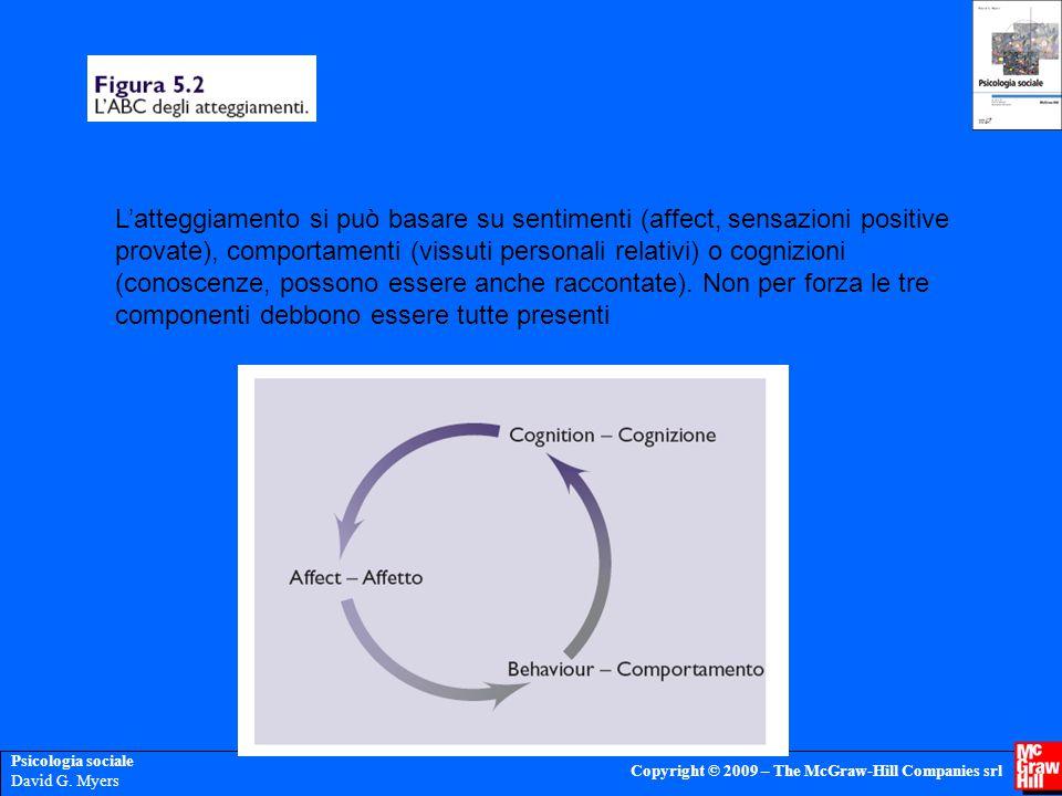 L'atteggiamento si può basare su sentimenti (affect, sensazioni positive provate), comportamenti (vissuti personali relativi) o cognizioni (conoscenze, possono essere anche raccontate).