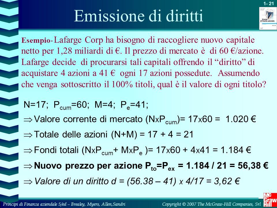 Emissione di diritti N=17; Pcum=60; M=4; Pe=41;
