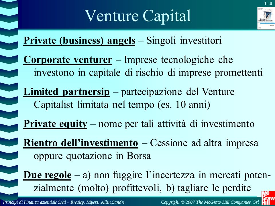 Venture Capital Private (business) angels – Singoli investitori