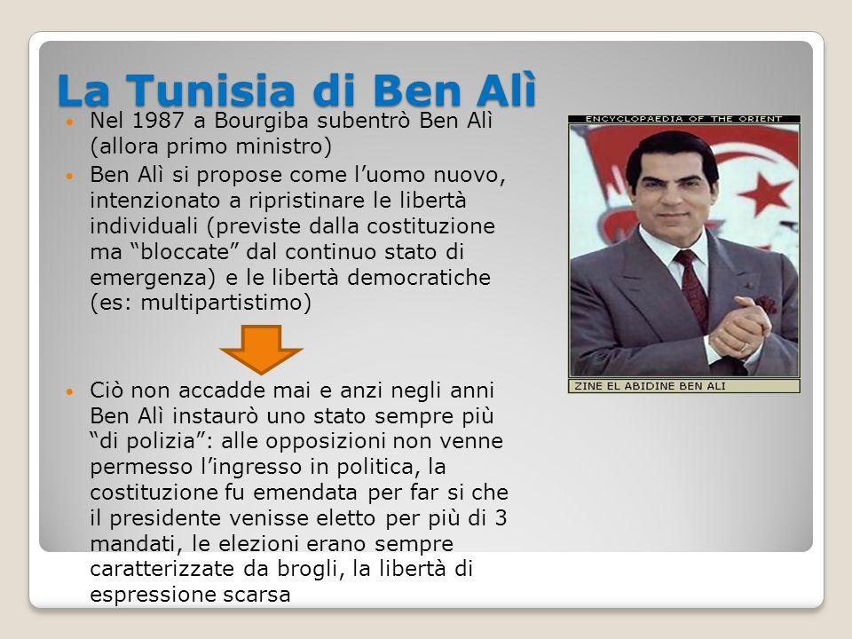 La Tunisia di Ben Alì Nel 1987 a Bourgiba subentrò Ben Alì (allora primo ministro)
