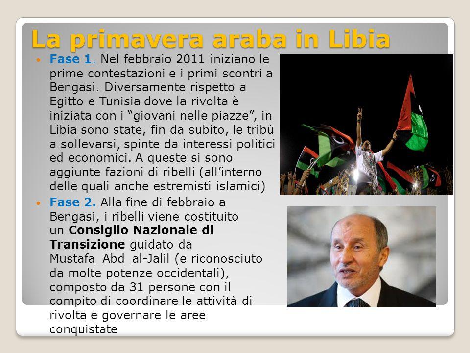 La primavera araba in Libia