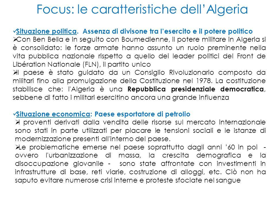 Focus: le caratteristiche dell'Algeria