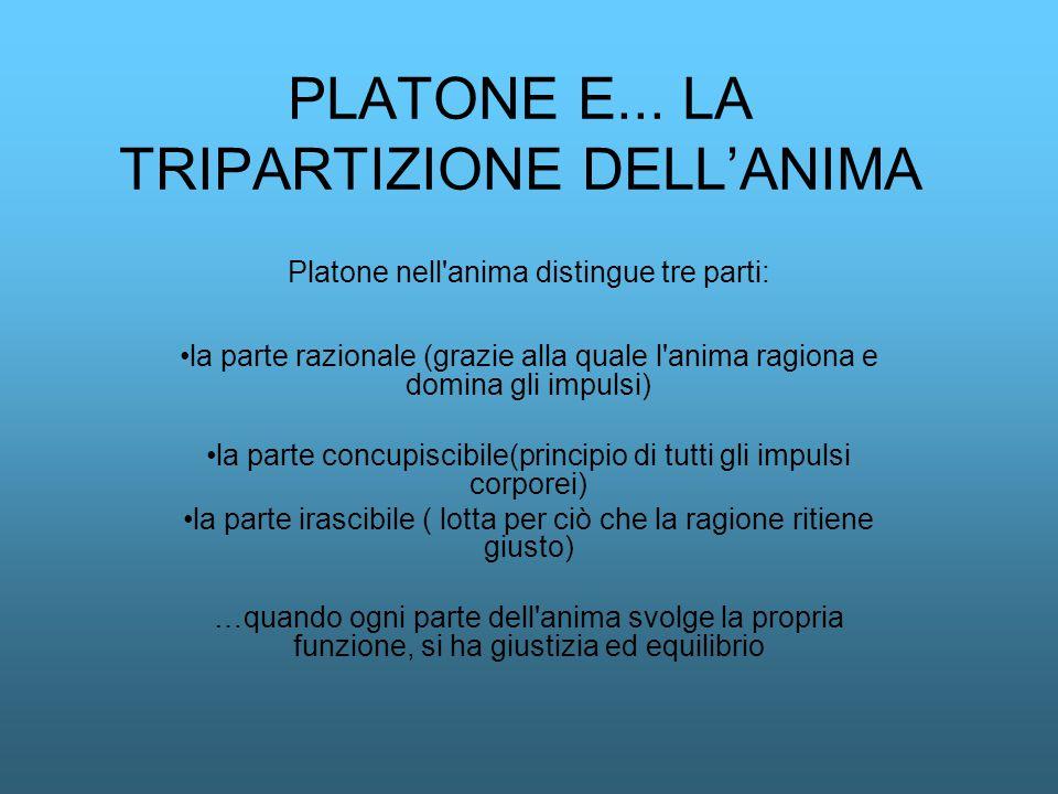PLATONE E... LA TRIPARTIZIONE DELL'ANIMA