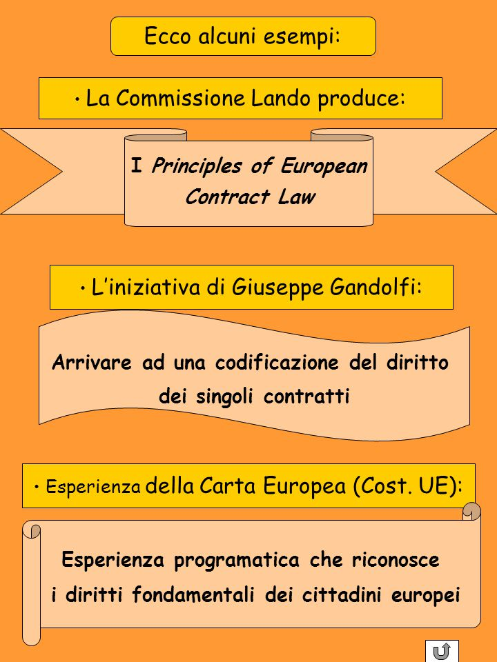 Ecco alcuni esempi: I Principles of European Contract Law