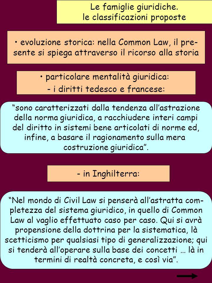Le famiglie giuridiche. le classificazioni proposte