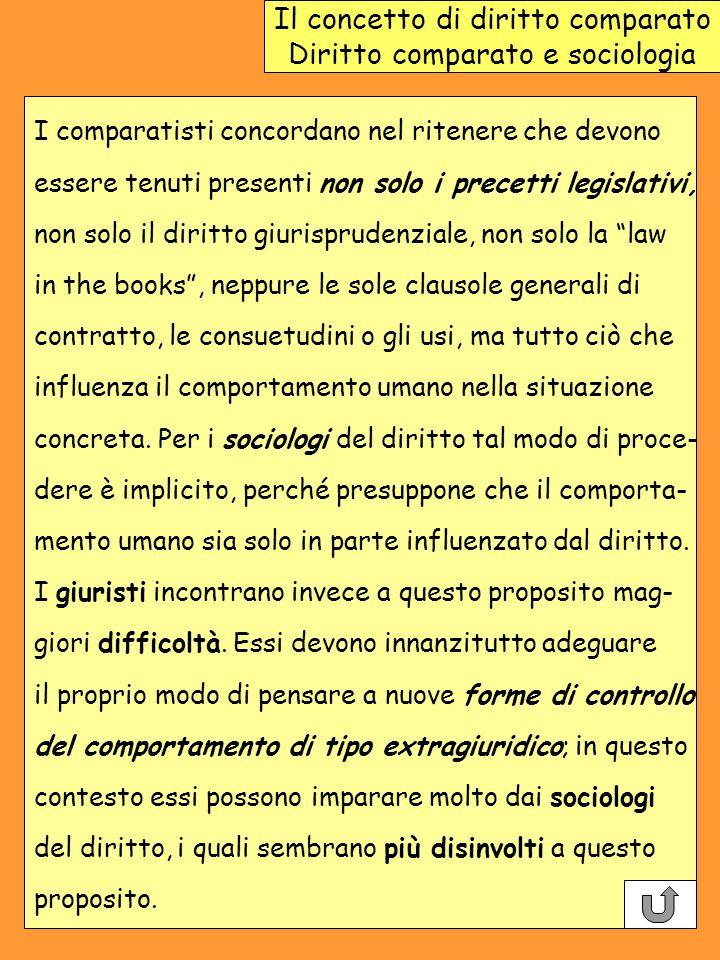 Il concetto di diritto comparato Diritto comparato e sociologia