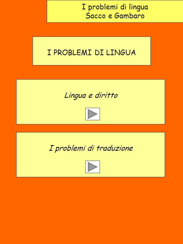 I problemi di traduzione