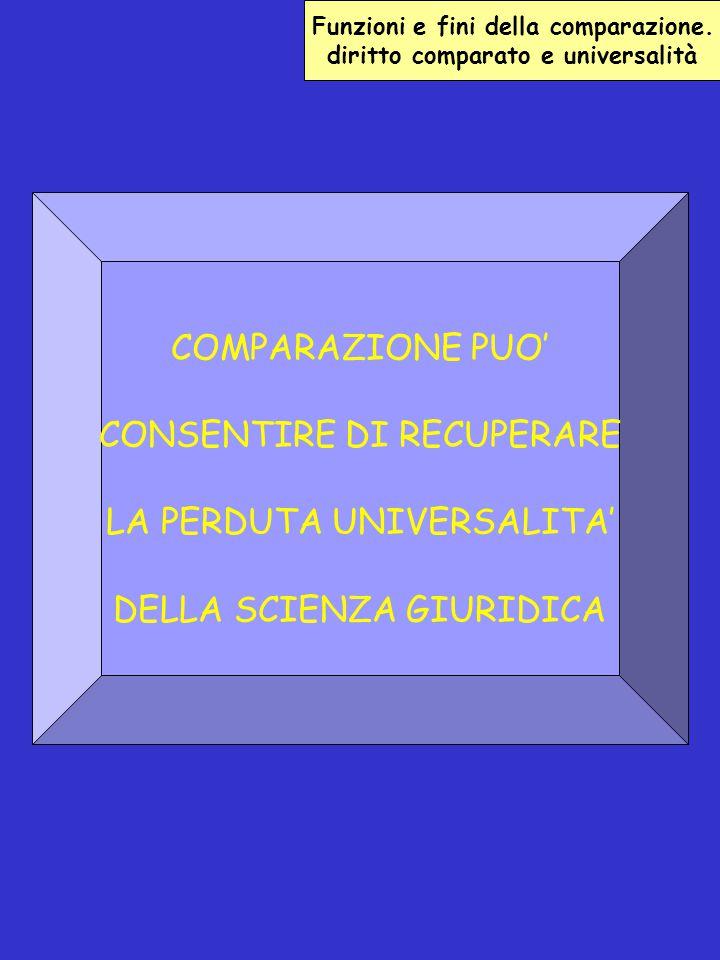 Funzioni e fini della comparazione. diritto comparato e universalità