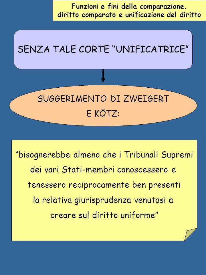 SENZA TALE CORTE UNIFICATRICE